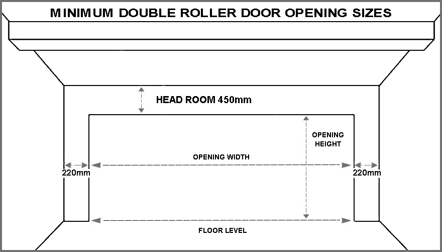 Standard Garage Door Sizes Single Amp Double Roller Doors